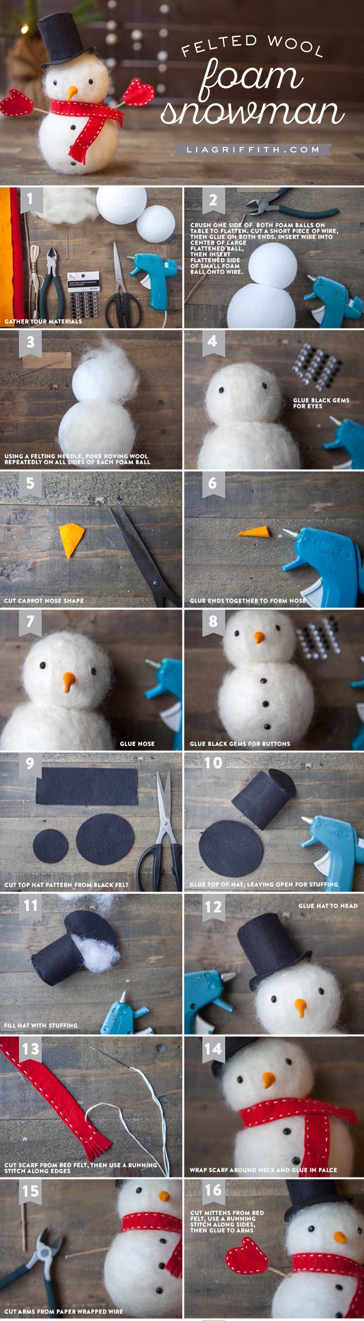 felted_wool_foam_snowman_tutorial