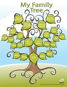 imom_family_tree_package_3_600px